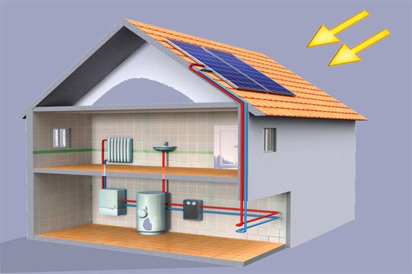 نصب، تعمیر و سرویس سیستم های گرمایشی