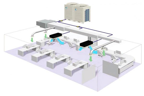 مرکز خدمات تعمیر داکت اسپلیت زرین سرویس
