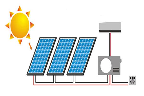 نکاتی در ارتباط با کولر گازی خورشیدی